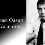Гаджиев Фазил Аслан оглу
